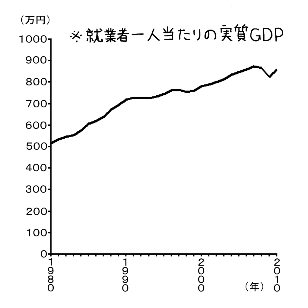 f:id:kenji_takahasi:20190224135641p:plain