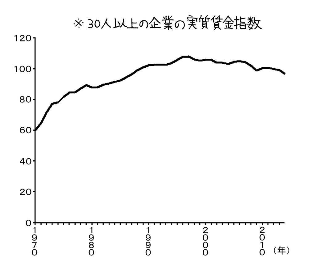 f:id:kenji_takahasi:20190224135920p:plain