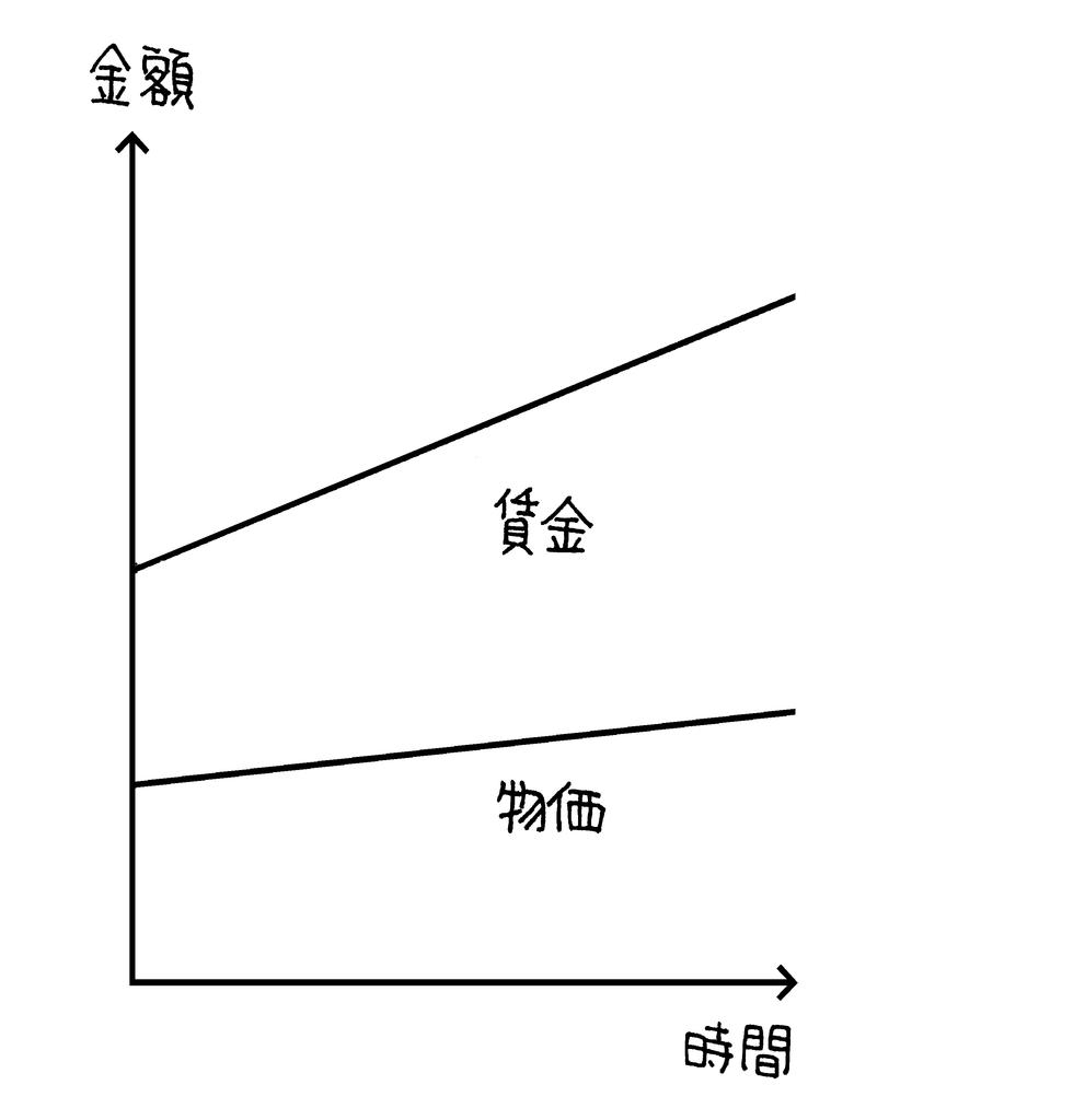 f:id:kenji_takahasi:20190224141527p:plain