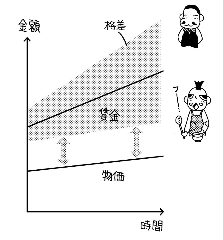 f:id:kenji_takahasi:20190224141739p:plain
