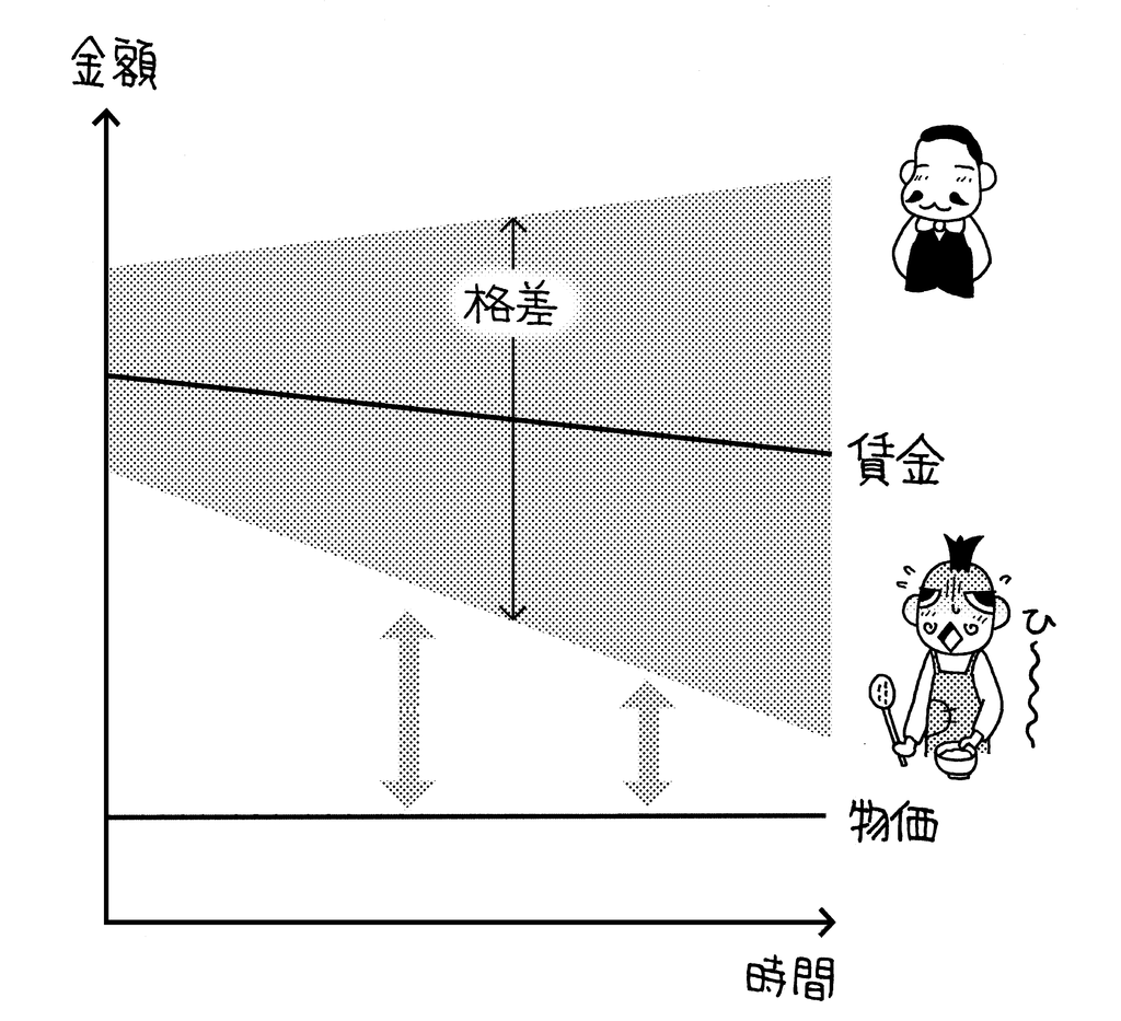 f:id:kenji_takahasi:20190224155508p:plain