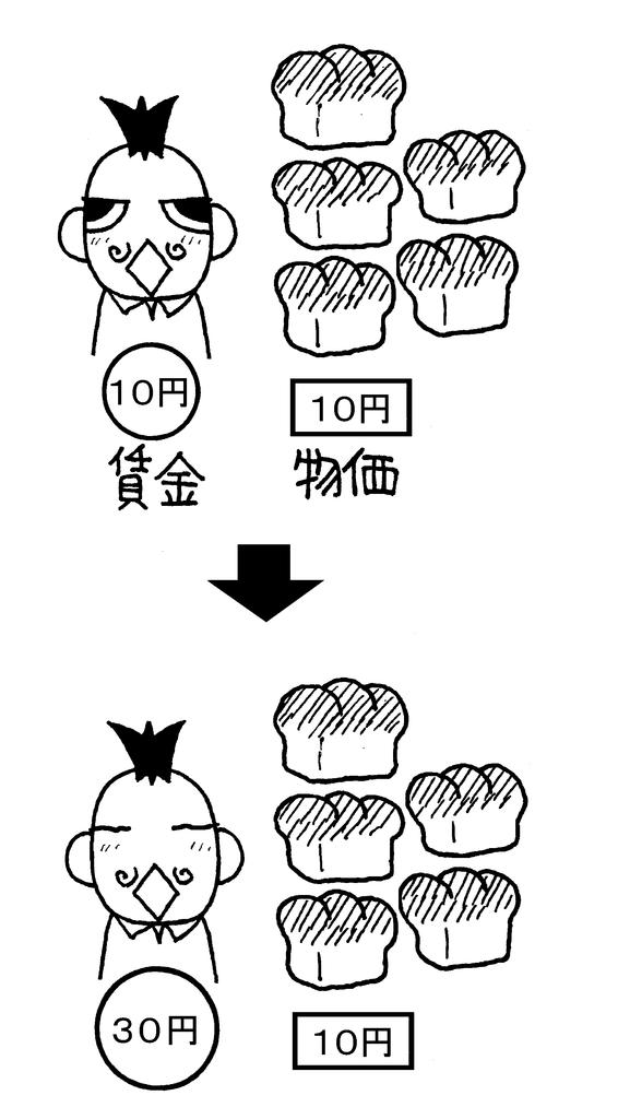 f:id:kenji_takahasi:20190224161001p:plain