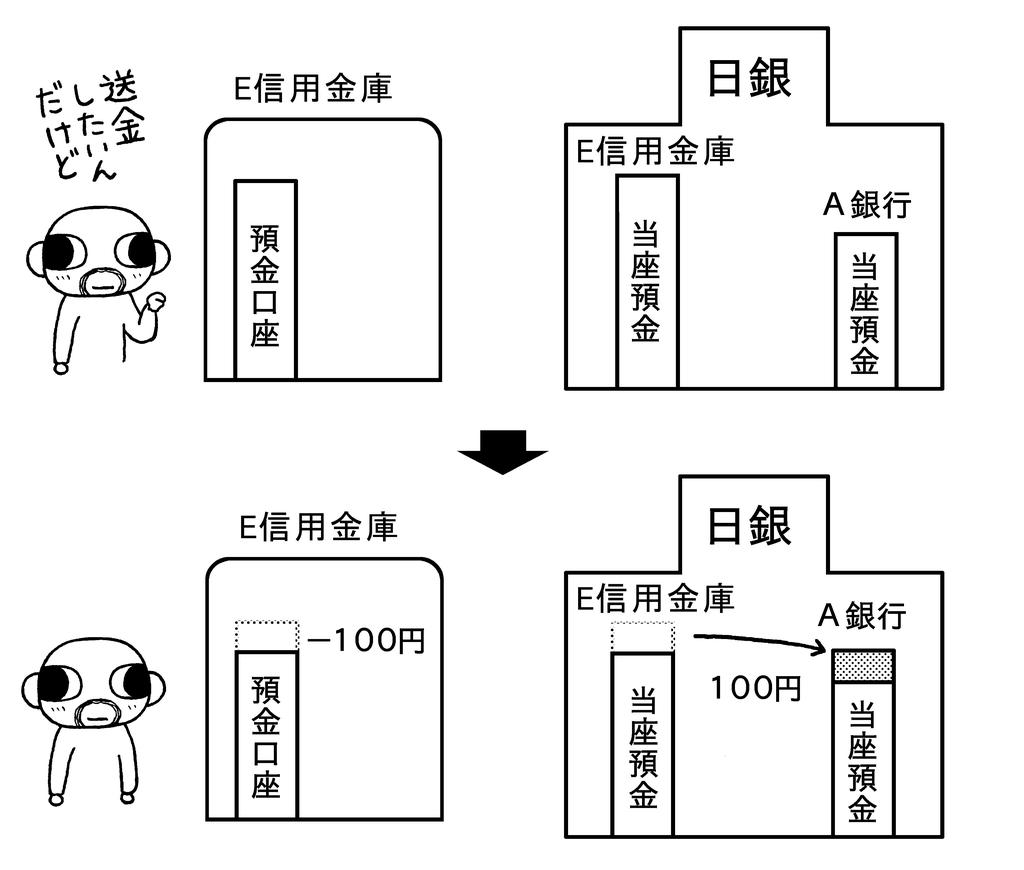 f:id:kenji_takahasi:20190226115944p:plain