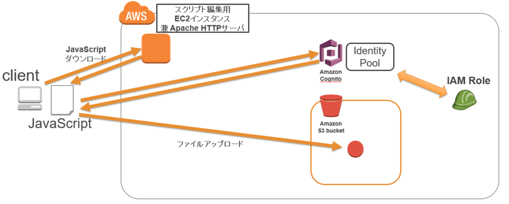f:id:kenjifunasaki:20181004165338p:plain