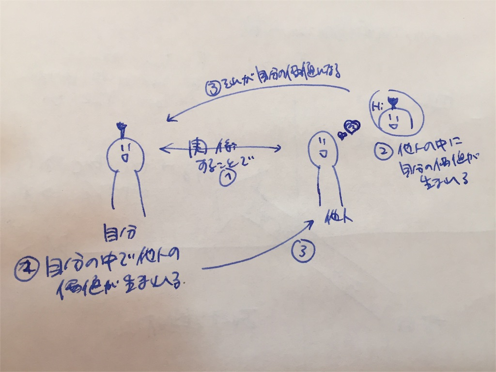 f:id:kenjimatsuki:20160707165233j:image