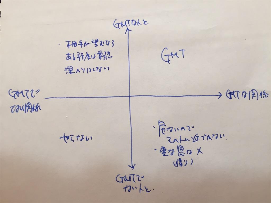 f:id:kenjimatsuki:20160707165530j:image