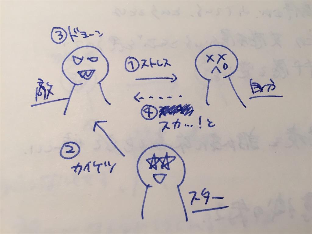 f:id:kenjimatsuki:20160717171133j:image