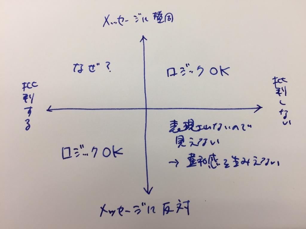 f:id:kenjimatsuki:20161026142050j:plain