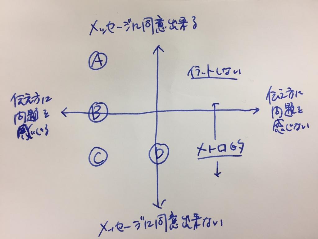 f:id:kenjimatsuki:20161027180405j:plain