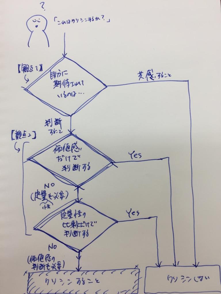 f:id:kenjimatsuki:20161114103820j:plain