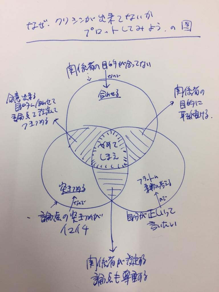 f:id:kenjimatsuki:20161130214309j:plain