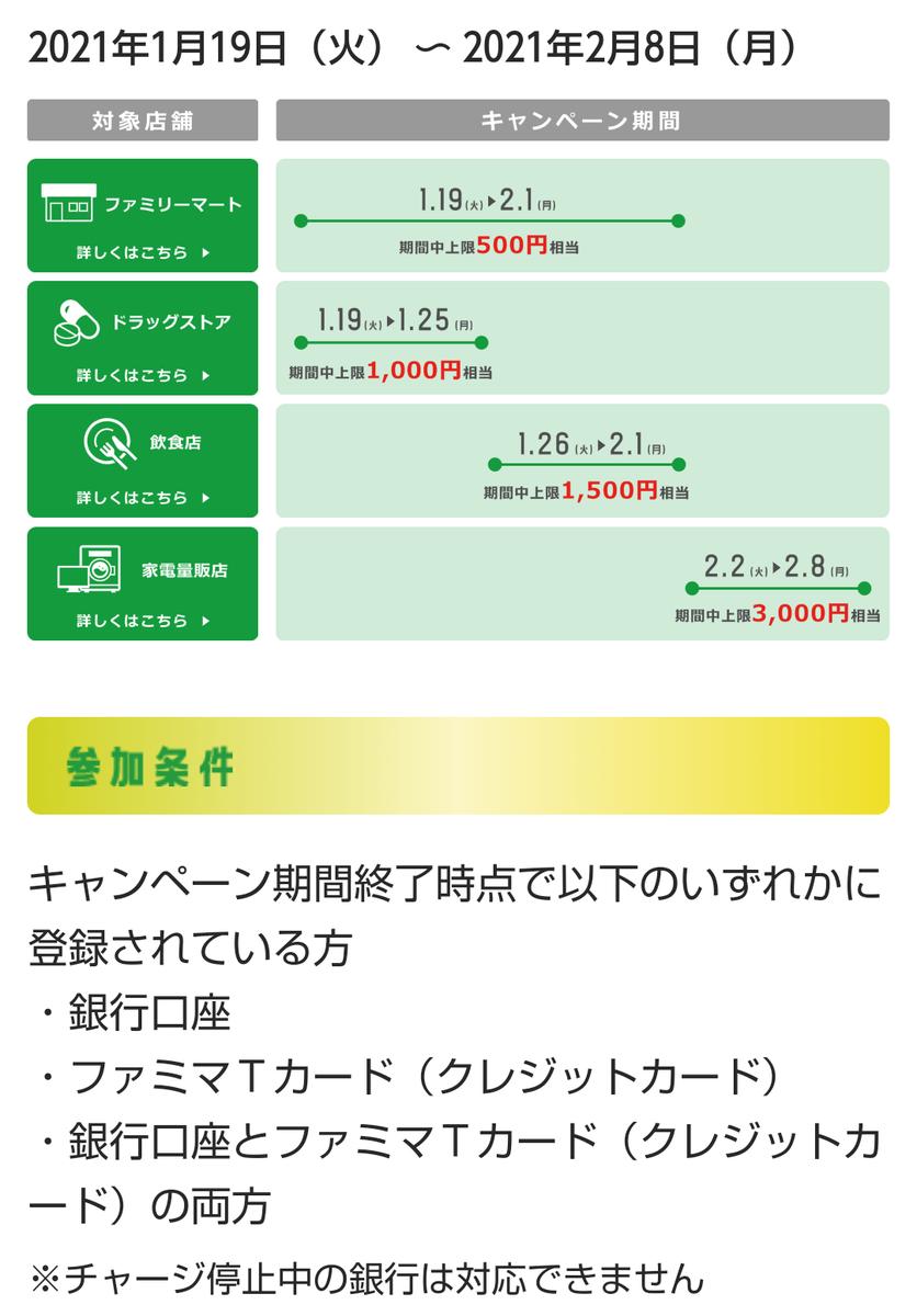 f:id:kenjiro2:20210119154108p:plain