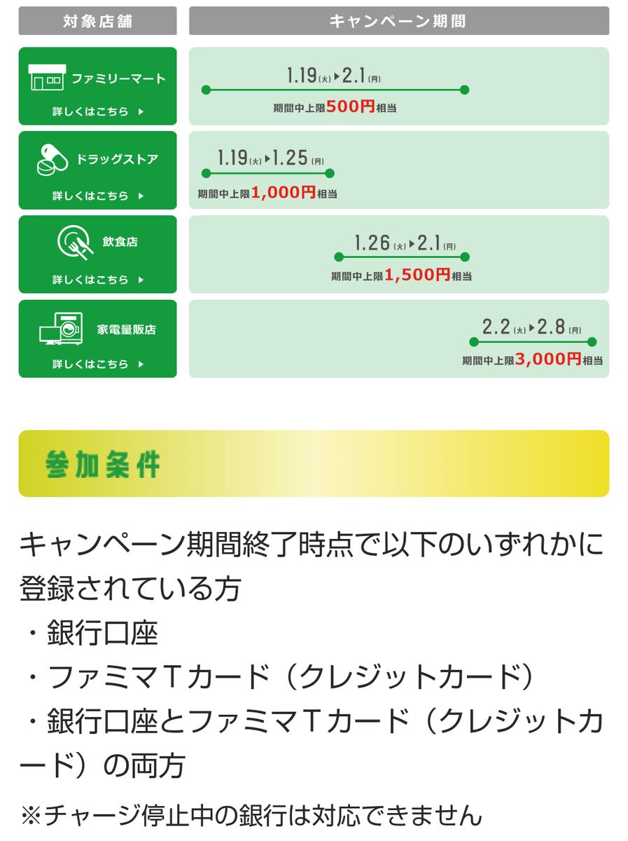 f:id:kenjiro2:20210119154419p:plain
