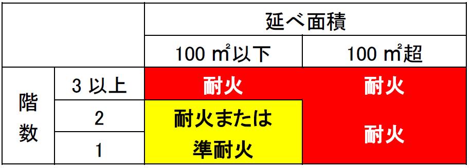 f:id:kenjitanaka:20160516162444p:plain