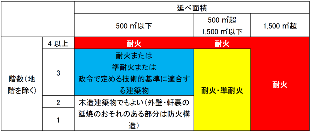 f:id:kenjitanaka:20160516162510p:plain