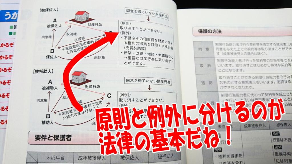 f:id:kenjitanaka:20170224183446j:plain