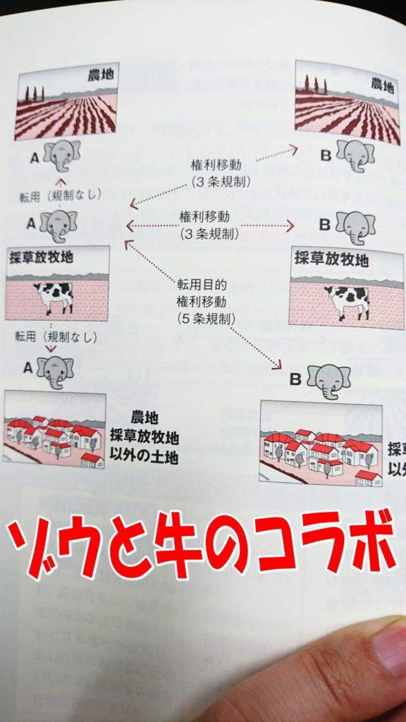 f:id:kenjitanaka:20170224191110j:plain