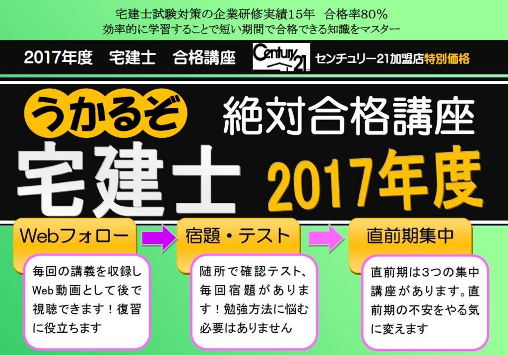 f:id:kenjitanaka:20170306144707j:plain