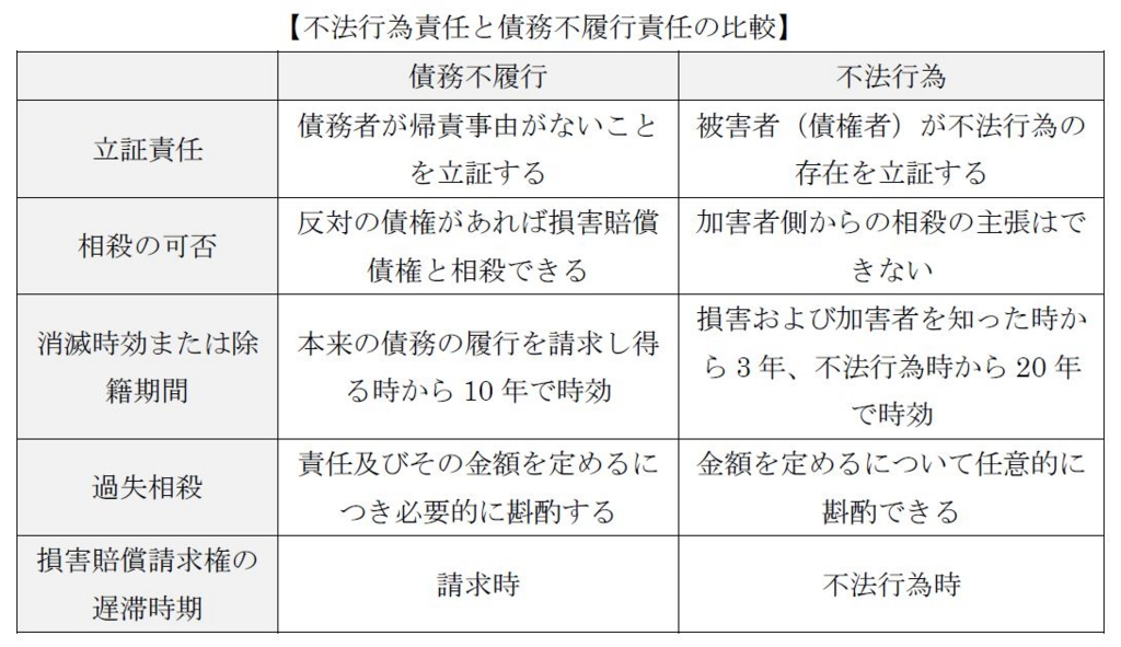 f:id:kenjitanaka:20170511204502j:plain