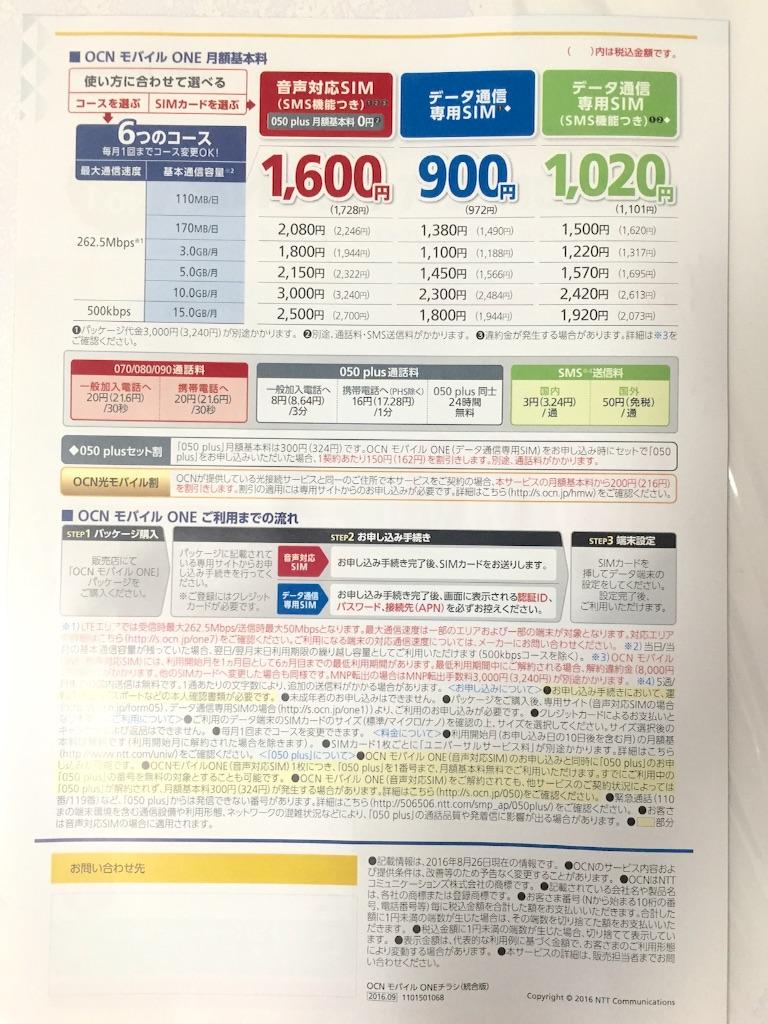 f:id:kenjitsu:20160919235002j:image