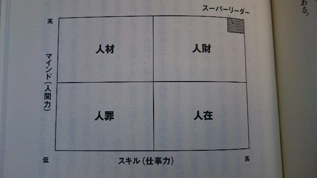 f:id:kenjitsu:20161113212713j:image