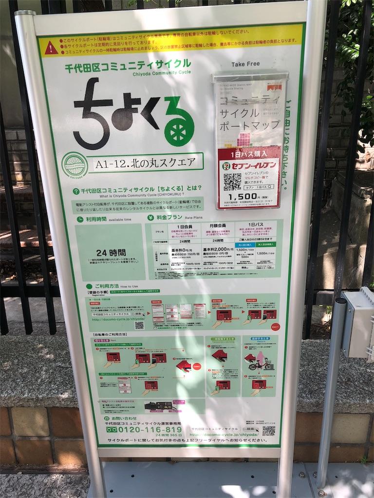 f:id:kenjitsu:20180502072843j:image