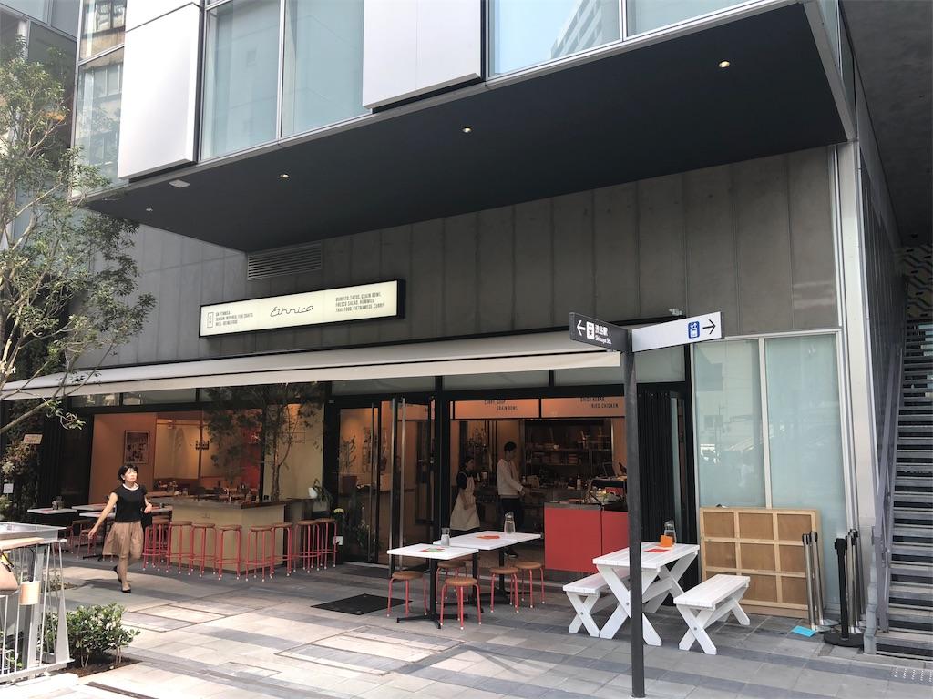 f:id:kenjitsu:20180918192840j:image