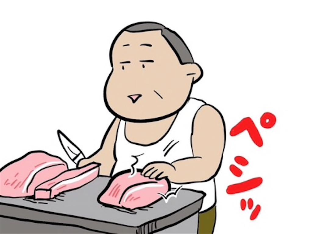f:id:kenko-daisuki:20190617011740j:image