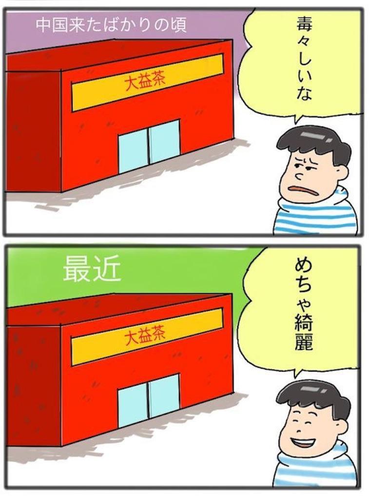 f:id:kenko-daisuki:20190627120243j:image