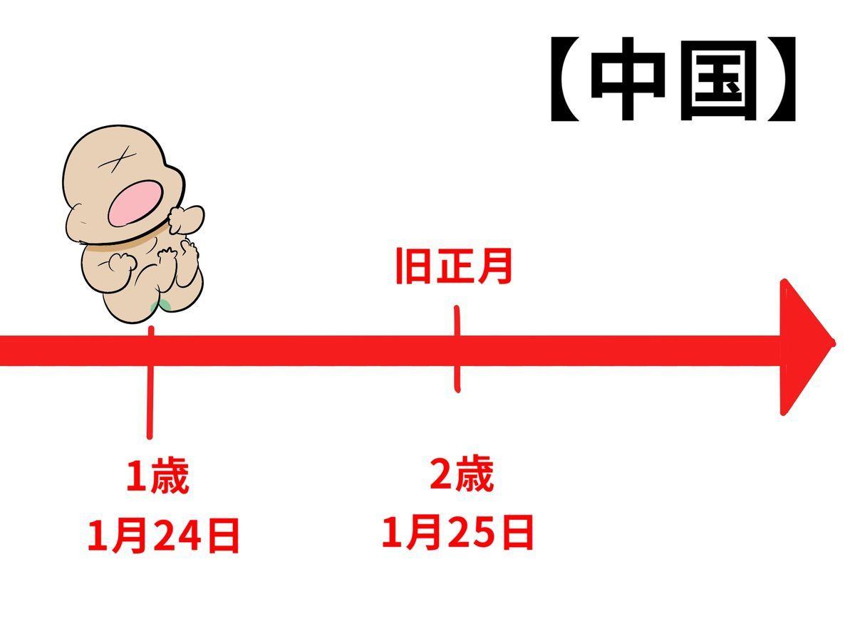 f:id:kenko-daisuki:20190827000610j:plain