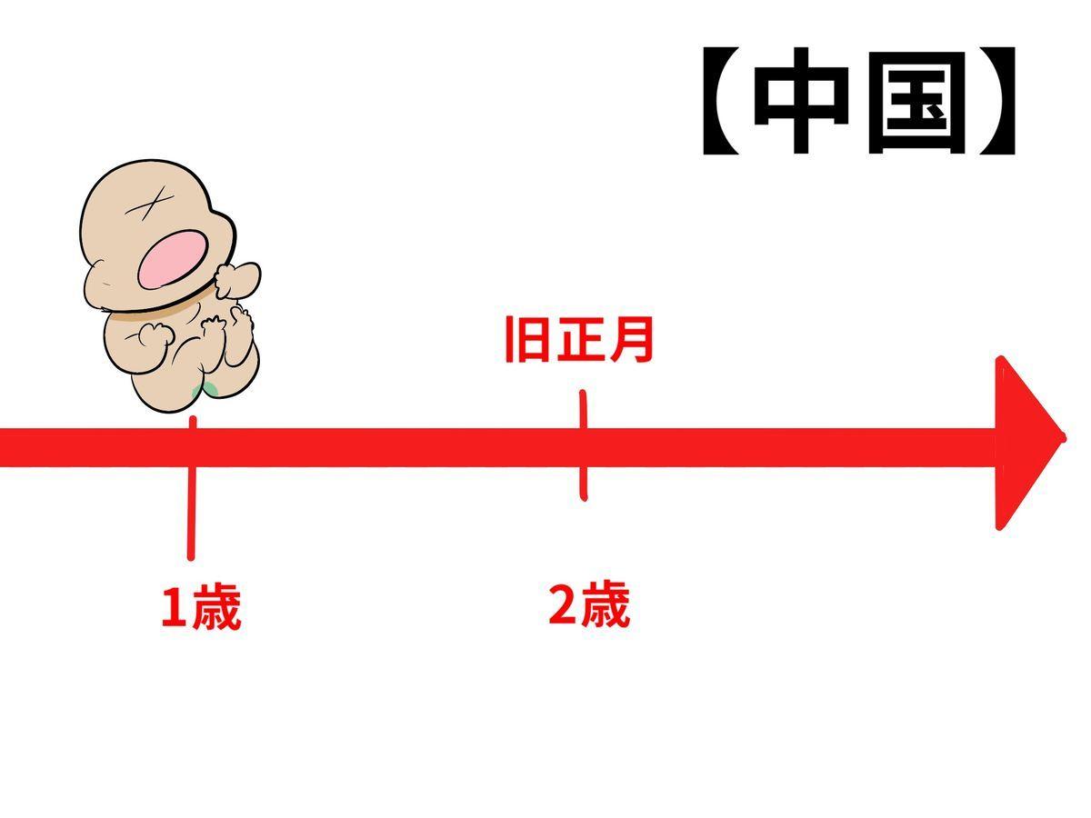 f:id:kenko-daisuki:20190827000616j:plain