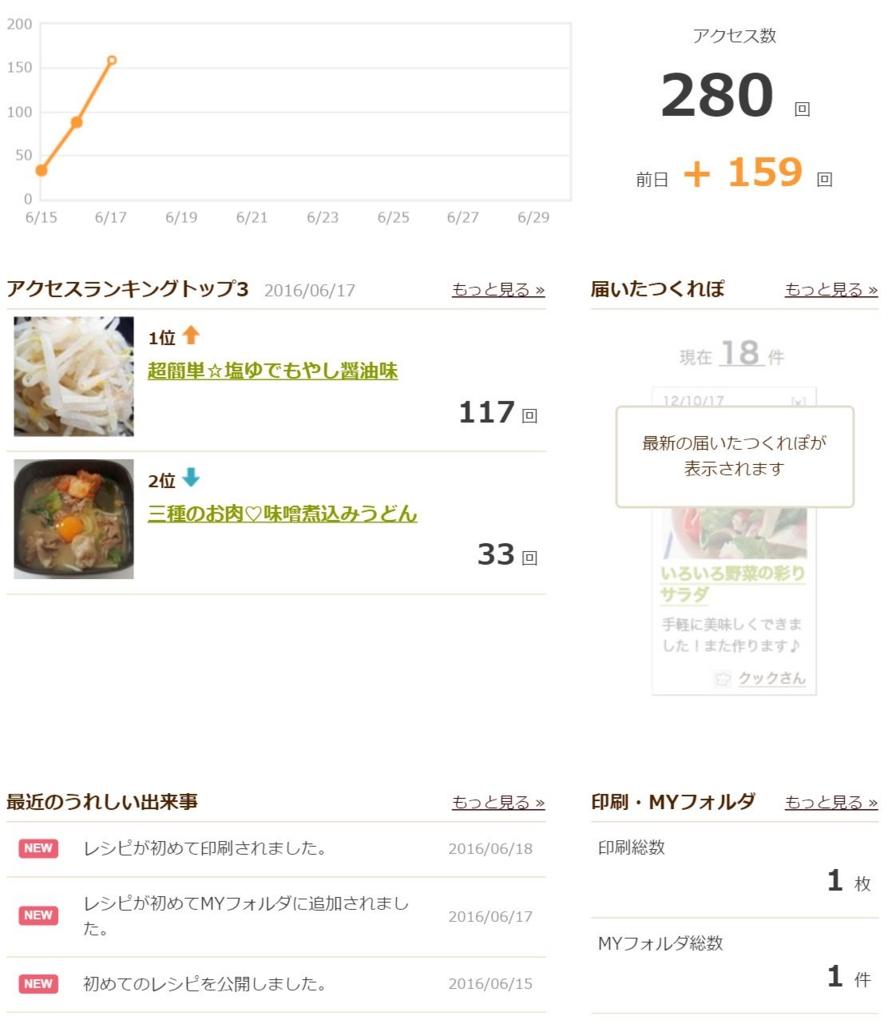 f:id:kenko-san:20160618223809j:plain