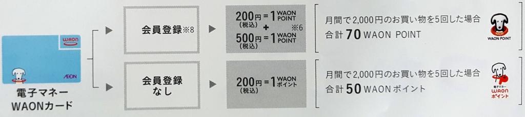 f:id:kenko-san:20160623235235j:plain