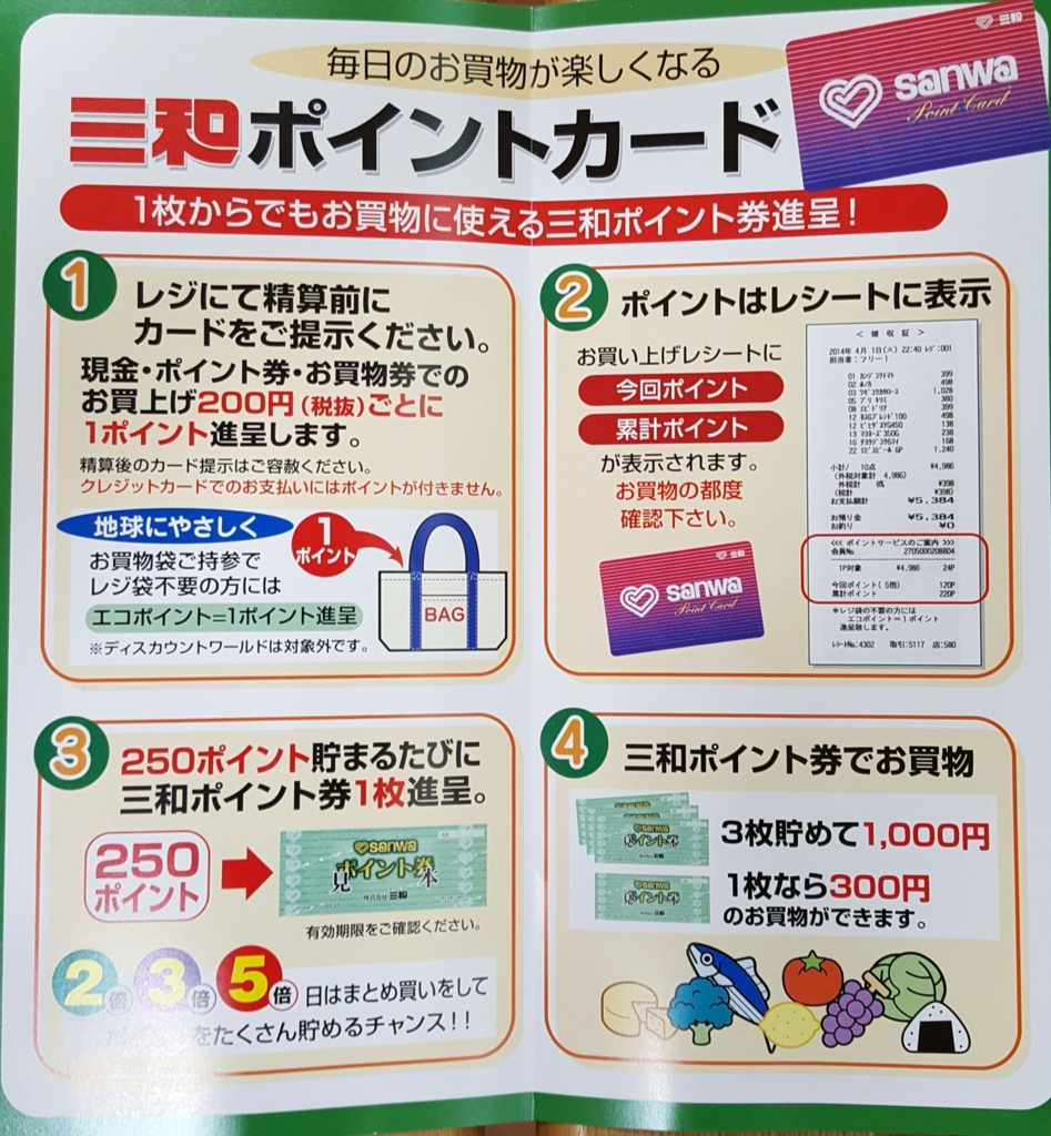 f:id:kenko-san:20160909202835j:plain