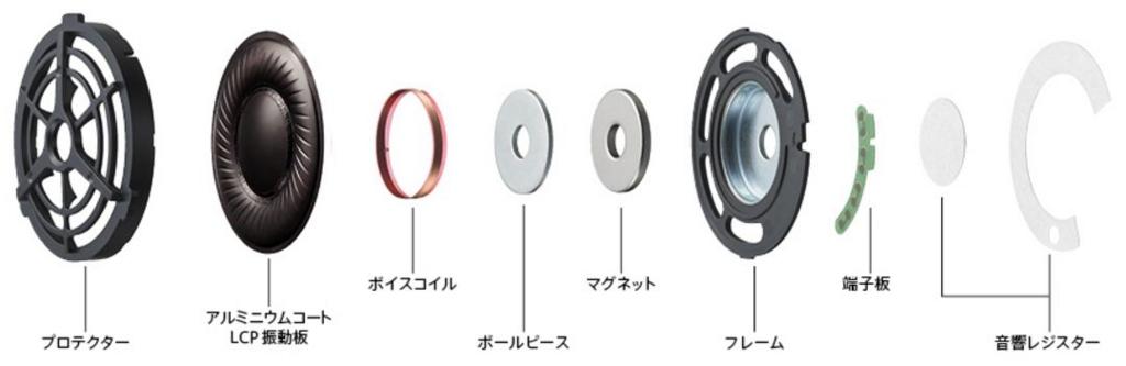 f:id:kenko-san:20161109130842j:plain