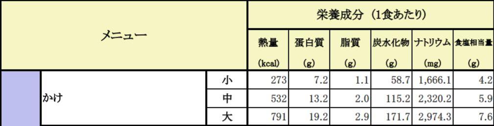 f:id:kenko-san:20161125122052j:plain
