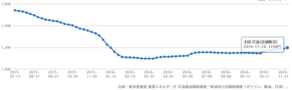 f:id:kenko-san:20161207152459j:plain