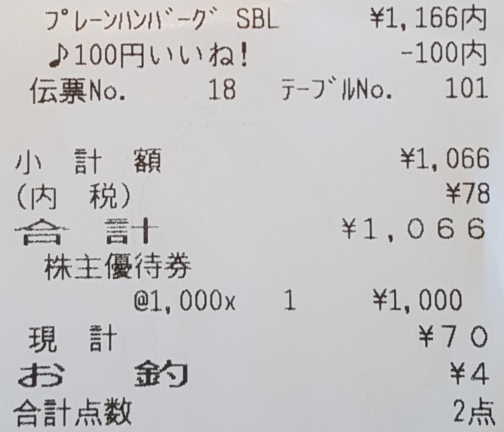 f:id:kenko-san:20170327212332j:plain