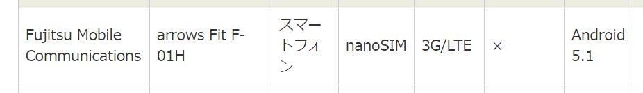 f:id:kenko-san:20170331113922j:plain