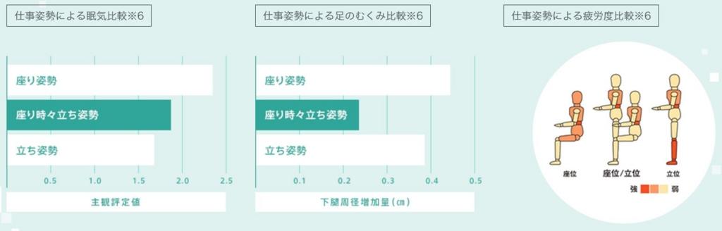 f:id:kenko-san:20170409234933j:plain