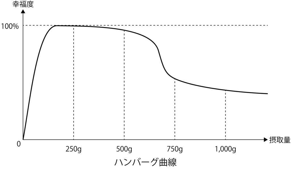 f:id:kenko-san:20170414141235j:plain