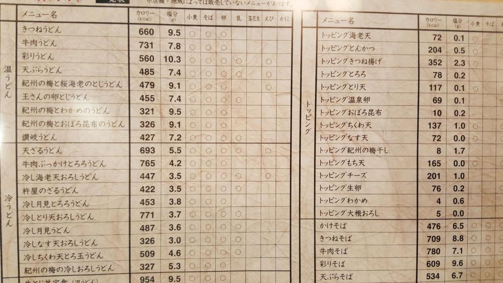 f:id:kenko-san:20170506213231j:plain