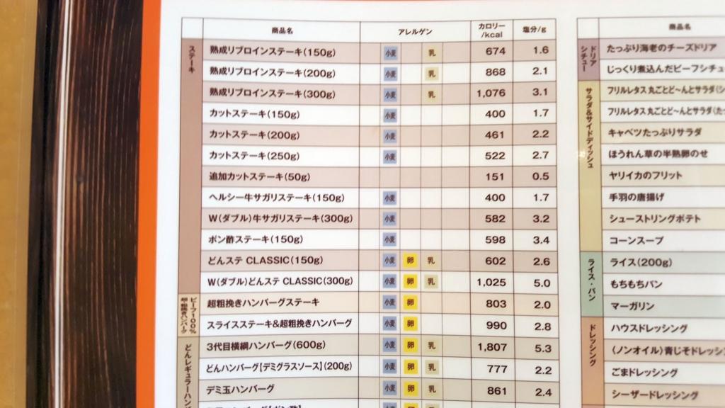 f:id:kenko-san:20170509211758j:plain
