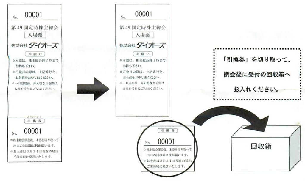 f:id:kenko-san:20170621211634j:plain