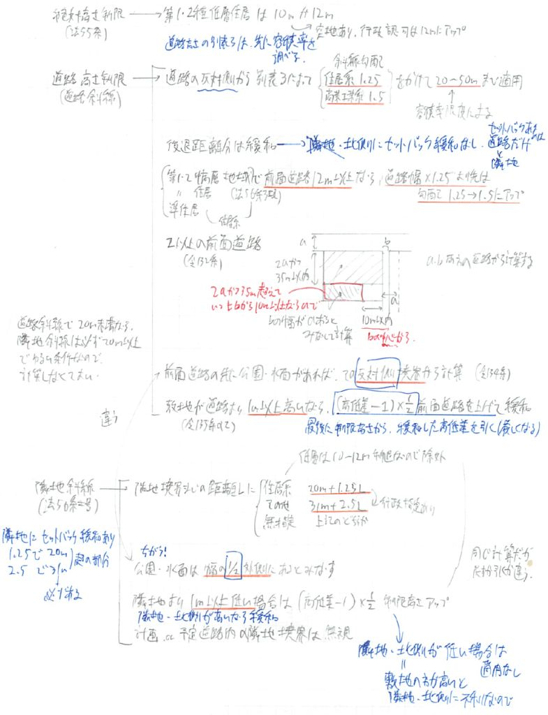 f:id:kenko-san:20180123124030j:plain