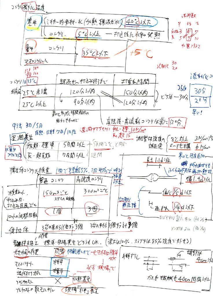 f:id:kenko-san:20180123124213j:plain
