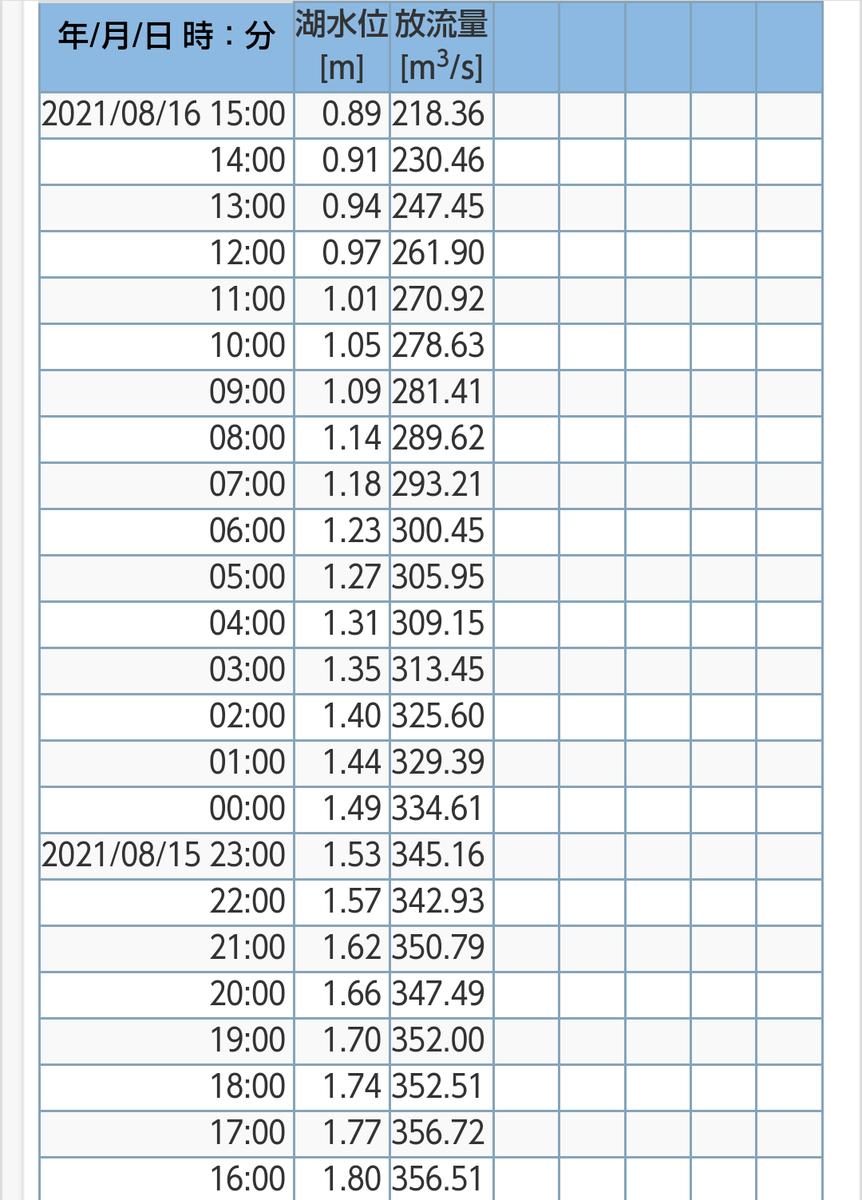 f:id:kenkobit:20210816164755p:plain