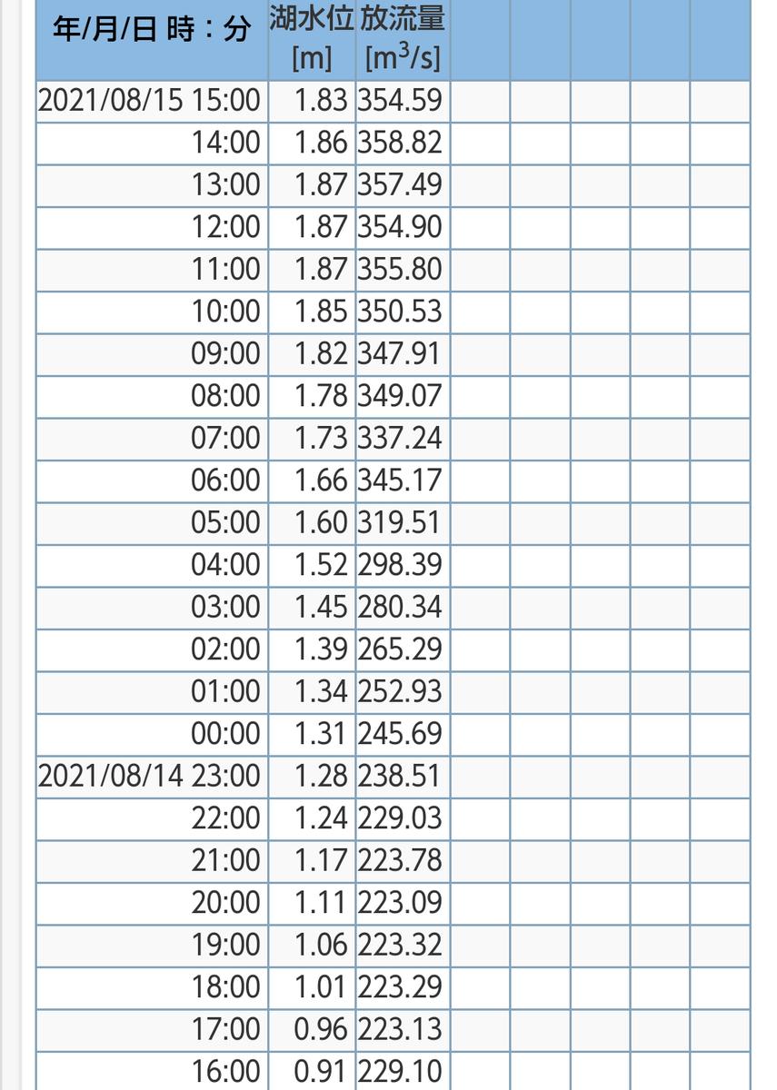 f:id:kenkobit:20210816164759p:plain
