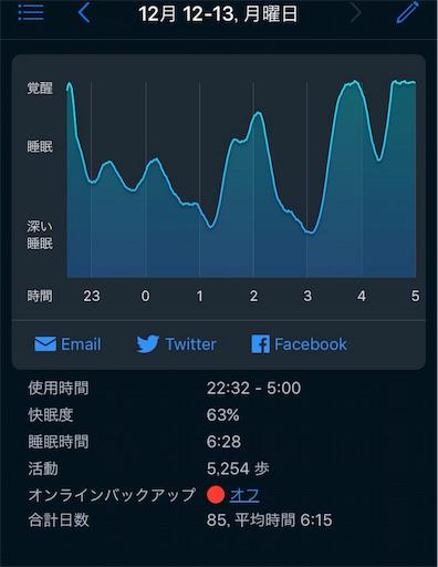 f:id:kenkobouzu:20161213072253j:image