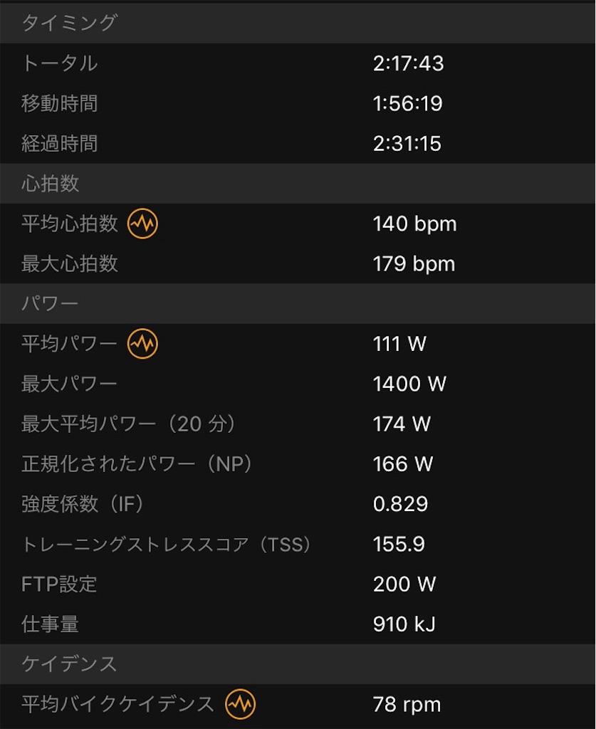 f:id:kenkobouzu:20170312101422j:image